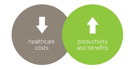 Reduced healthcare costs and increased efficiency